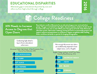 Educational Disparities Infographic [multiple pages]